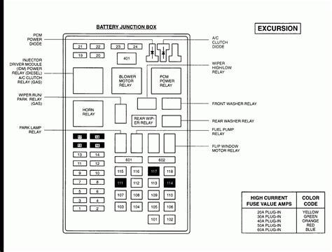 2000 f150 fuse box diagram 2000 excursion fuse box diagram 31 wiring diagram images