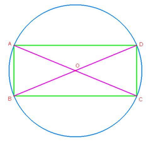 somma degli angoli interni di un parallelogramma progetto polymath gyre e gimble