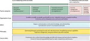 midwifery and quality care findings from a new evidence