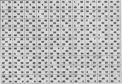 tavole finanziarie i lottologi passato io i 90numeri e la straordinaria