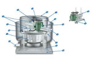 Ceiling Fan Maintenance Belt Drive Upblast Centrifugal Exhaust Fan Xrub