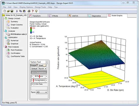 design expert design of experiments the unscrambler 174 x leading multivariate data analysis