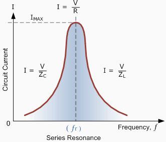 capacitor frequency response curve how to answer the question given below q14 q15and q 17 quora