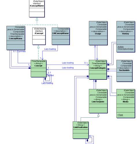 database schema diagram vars database schema