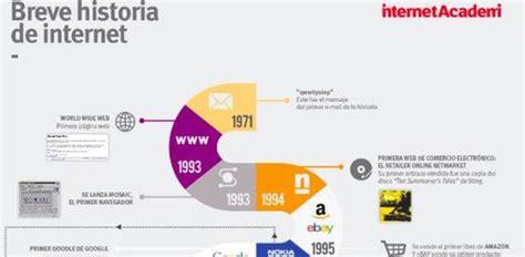 breve historia de internet youtube historia de internet celebra el d 237 adeinternet con un con una infograf 237 a