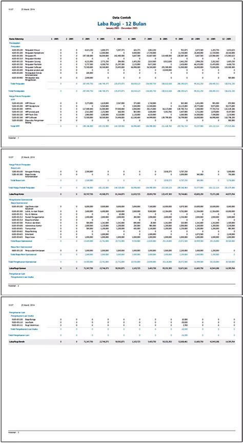 10 contoh laporan keuangan lengkap 10 contoh laporan keuangan lengkap