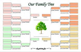 family tree template free surname history surname meanings family crest