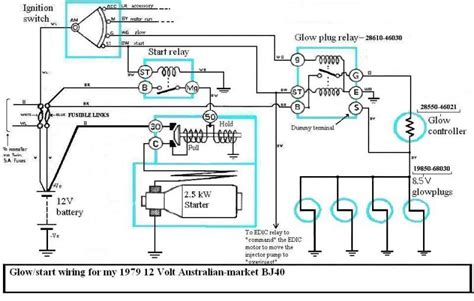 starter relay clicking ih8mud forum