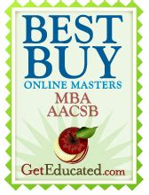 Best Buy Aacsb Accredited Mba by Degrees And Certificates Jsu