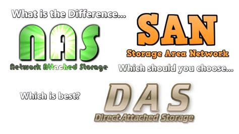nas san what is the difference between nas san and das help you