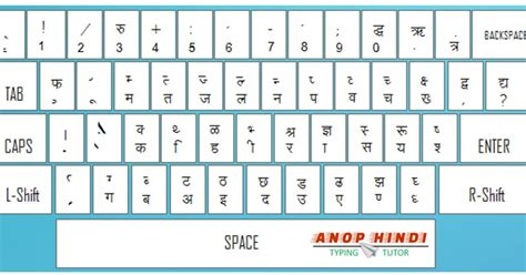 keyboard tutorial in hindi solved how to prepare for hindi typing exam anop
