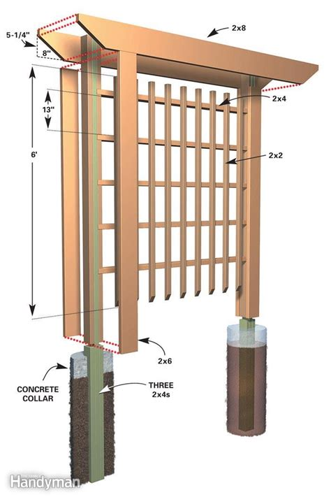 Wood Trellis Plans | woodwork arbor trellis plans pdf plans