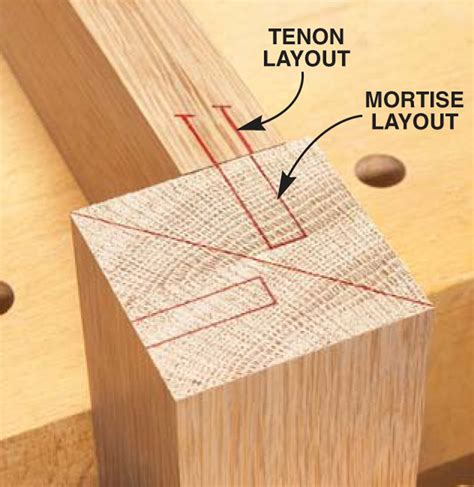 mortise and tenon bed frame haunched mortise tenon popular woodworking magazine