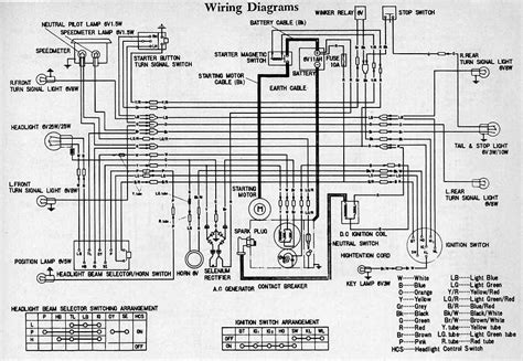 Wiring Diagram Honda Astrea Grand by C70 Honda Wiring Diagram Get Free Image About Wiring Diagram