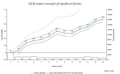 Usfsp Mba Data Visualization Description by Plotting Vertical Bars And Series X Y Together Usin