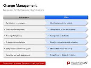 It Change Management Process Template by Change Management Powerpoint Template