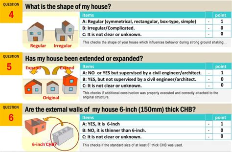 Home Based Design Engineer 12 point checklist for an earthquake resistant house