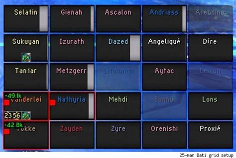 grid2 layout download addon spotlight bati s healer grid layouts