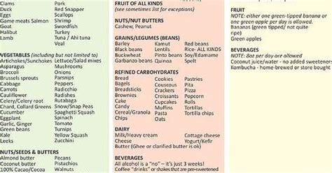 21 Day Sugar Detox Band by 21 Day Sugar Detox Fitspiration