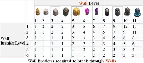 wall breaker kepo info