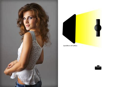 How To Do Landscape Lighting - one light portraits part 2 the diagrams