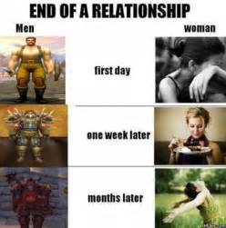 Memes On Relationships - funny picture clip funny pictures blog end of relationship
