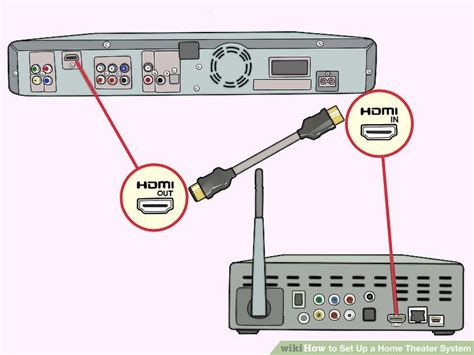 set   home theater system  pictures wikihow