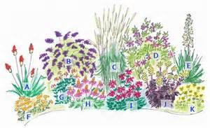 deer resistant garden on pinterest deer resistant plants