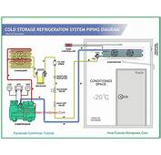 Cold Storage &amp Climate Chamber
