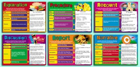 printable recount poster teaching writing genres posters newsletter resources to