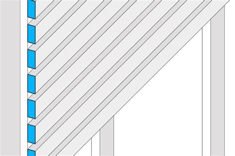 horizontale fassade 305 holzfassaden bauwissen