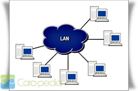 nama kabel untuk membuat jaringan lan artikel jaringan komputer pengertian jaringan lan man wan