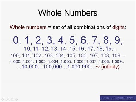pre meaning pre algebra lesson 4 whole numbers defined