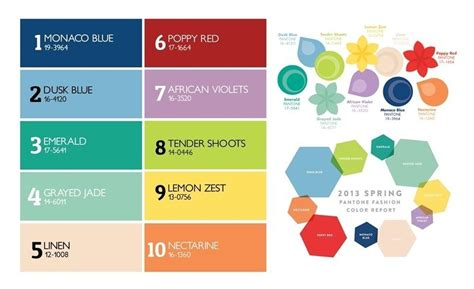 fashion colour graphics colourful language top graphic design trends in 2013