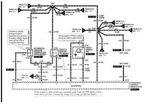 89 ford e150 wiring diagram 89 free engine image for user manual