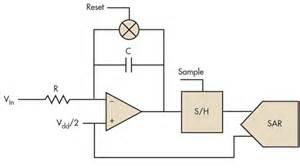 op integrator reset op integrator reset circuit 28 images op what is the purpose of an op in an integrator