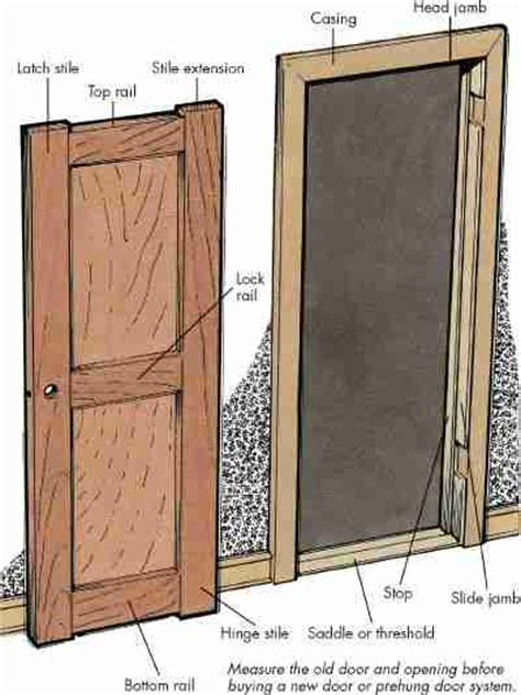 how to install a door frame exterior interior exterior