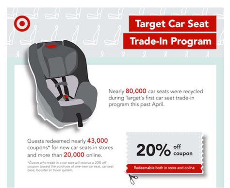 car seat recycling programs chaign target recycling used car seats chambanamoms