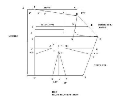guide to patternmaking basic guide to saree blouse pattern making powered by
