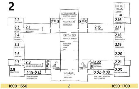 rijksmuseum floor plan floor plan 17th century angelina hue