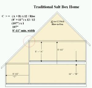 Cabin With Loft Floor Plans new page 1 countryplans com