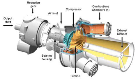 Tesla Turbine Design Calculations Tesla Turbine Calculations Tesla Image
