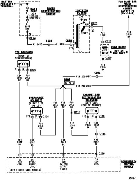 2002 dodge neon wiring diagram coil dodge auto parts
