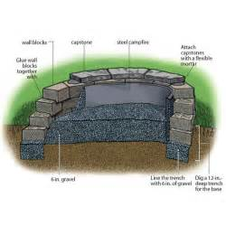 Build Your Own Backyard Fire Pit by Build A Fire Pit From Wall Amp Cap Stones