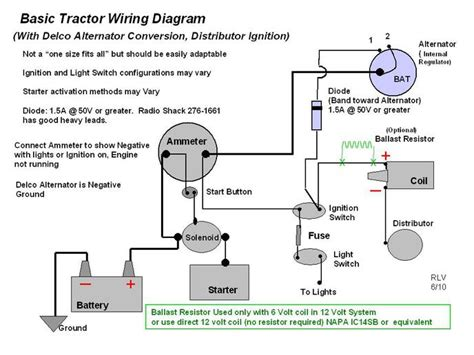 ford ferguson tractor wiring diagram ford free engine