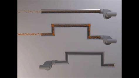 canalizzazione calda camino la canalizzazione ravelli