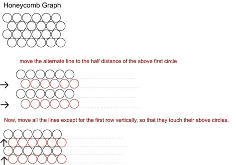 drawing honeycomb pattern c getting cell co ordinates on honeycomb pattern