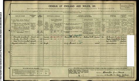 Islington Marriage Records Index Of Census Returns 1841 1901