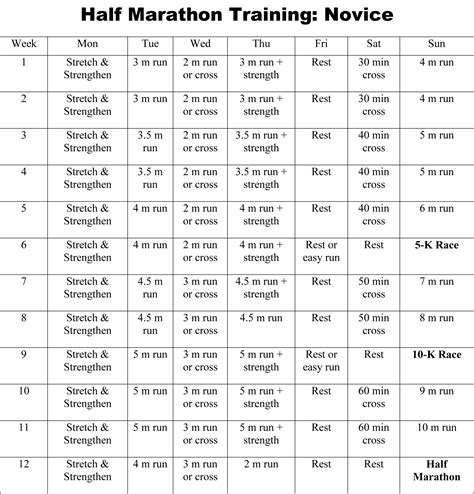 To Half Marathon Schedule by Our Trip To Arches National Park New Healthy