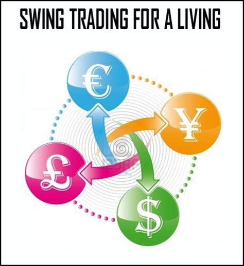 Is Swing Trading For A Living Possible Frequently Asked